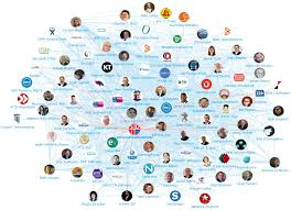 onalytica it service management top 100 influencers and brands network map service desk