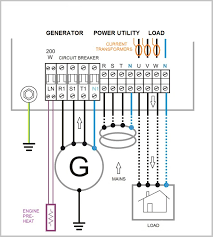wiring diagram for a manual transfer switch the wiring diagram sdmo manual transfer switch wiring diagram nodasystech wiring diagram · generator changeover