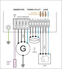 generator manual transfer switch wiring diagram generator wiring diagram for a manual transfer switch the wiring diagram on generator manual transfer switch wiring