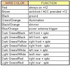 hyundai getz 2005 stereo wiring diagram efcaviation com hyundai stereo wiring diagram at Elantra Car Stereo Wiring Diagram