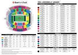 Saints Season Tickets Price Chart How Nfl Season Ticket Prices Compare To The Premier League