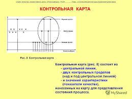 Презентация на тему ОТКРЫТОЕ АКЦИОНЕРНОЕ ОБЩЕСТВО РОССИЙСКИЕ  19 Рис