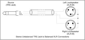 xlr speaker wiring data wiring diagrams \u2022 xlr wire diagram at Xlr Wire Diagram