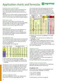 Agrotop Spray Nozzle Chart Page 44 Agrotop Gmbh Produktkatalog 109 En