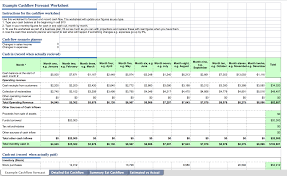 What Are Salon Cash Flow Projections How Can They Help