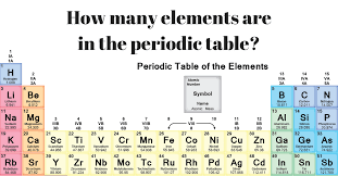 many elements are in the periodic table?