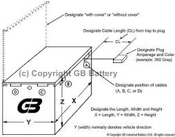 forklift battery price list new reconditioned lift truck do not copy or reproduce out the express written consent of gb battery