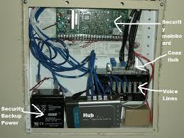 diy structured wiring diy image wiring diagram pre wiring structured wiring cat5e vs wireless micro house on diy structured wiring