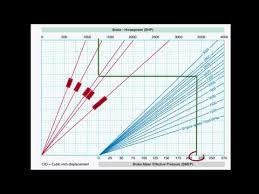 Videos Matching Ep 68 Takeoff Distance Graph Written