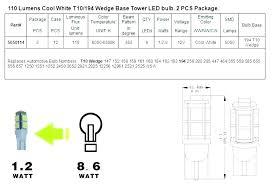 Light Bulb Lumens Comparison Chart Alkalinehealthandbeauty Co