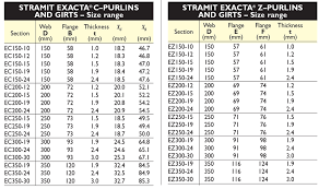 Stramit Exacta C Z Purlins And Girts Stramit