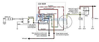lifan wiring diagram simple wiring diagram lifan wiring diagram
