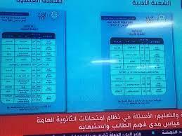 هُنا جدول امتحانات الصف الثالث الثانوي الترم الثاني 2021 ادبي وعلمي - نبأ  العرب