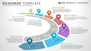 Road Map Powerpoint Seven Phase Strategic Product Timeline Roadmap Powerpoint Template