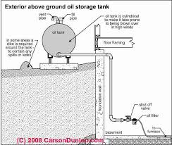 above ground oil tank standards for oil storage tanks aboveground outdoor oil tank c carson dunlop associates