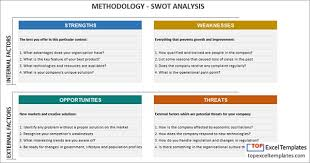 Swot Anaysis Swot Analysis Example Template Excel Spreadsheet