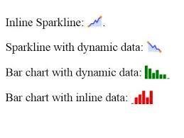 Jquery Sparkline Line Chart Example Jquery Small Inline Chart Plugin Sparklines Free Jquery