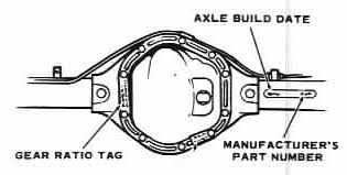 Dana 35 Gear Ratio Chart How To Identify Your Xj Axle And The Original Gear Ratio