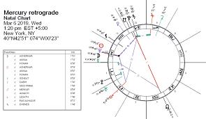 63 Memorable Chiron Retrograde In Taurus Solar Return Chart