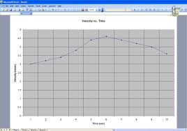 Graph Chart For Science Project Science Fair Graphing In Excel