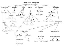 free games online  free games and english on pinterestfree game online english syntax tree diagram