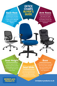 office chair guide. Common Features Of Office Chairs - Chair Buyers Guide