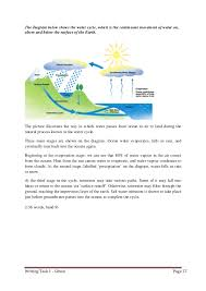 writing task band collection water cycle 27