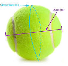 Ball Size Chart Tennis Ball Size And Bounce Test