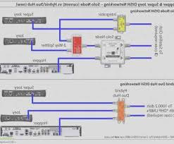 14 brilliant network crossover cable wiring diagram photos type on network crossover cable wiring diagram wiring diagram ethernet crossover cable fresh ethernet cable wiring diagram