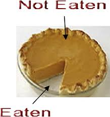 Everyone Can Understand This Pie Chart Download