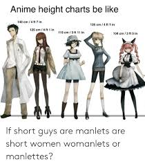 Anime Height Charts Be Like 140 Cm 4 Ft 7 In 125 Cm 4 Ft 1