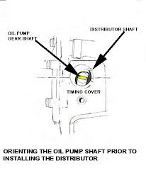 mallory ignition wiring diagram mallory image mallory hei distributor wiring diagram mallory image about on mallory ignition wiring diagram