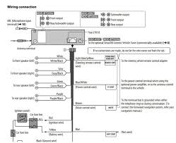 kenwood kdc wiring diagram wiring diagram kenwood kdc 138 car stereo wiring diagram jodebal