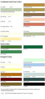 Tile Grout Color Chart Grout Color Chart Rcdroneshop Co