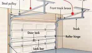 garage door torsion spring replacementCool Images Munggah Under Acceptable Beautiful Under Acceptable