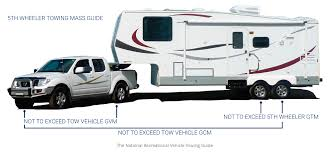 5th Wheel Towing Capacity Chart 5th Wheeler Towing