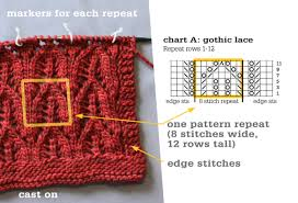 How To Read Lace Knitting Charts How To Read A Knitting Chart Tin Can Knits