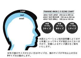 Training Mask 2 0
