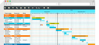 Online Project Management Gantt Chart Free Online Tool Project Planning With Gantt Chart Gantt