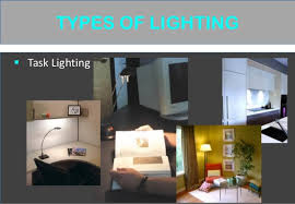 types of interior lighting. Types Of Lighting In Interior Design Best Accessories Home 2017