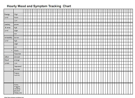 Bpd Chart Week By Week Hourly Mood And Symptom Chart Schizoaffective Disorder