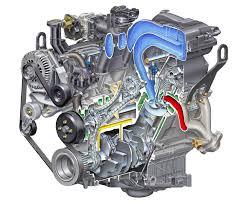 similiar v engine keywords 2006 ford explorer 4 0l v6 engine picture pic image