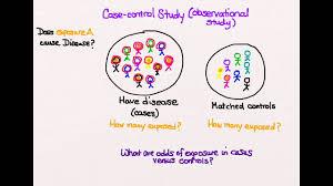 cohort vs case control  cohort vs case control