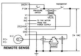 fenwal ignition controller series process controller series 35 60