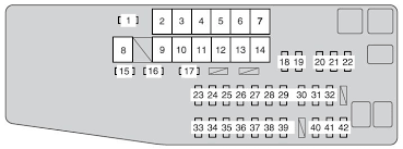 toyota avalon hybrid from 2013 fuse box diagram auto genius toyota avalon hybrid from 2013 fuse box diagram
