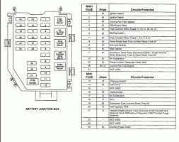 tilialinden com wp content uploads lincoln ls fuse 1996 Lincoln Town Car Fuse Diagram 2001 Lincoln Ls Fuse Box Diagram #48