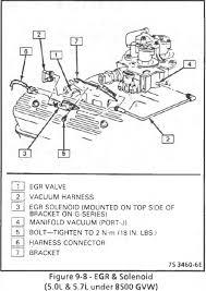 chevy egr solenoid wiring diagram chevy auto wiring diagram exhaust gas recirculation egr system 1989 tbi gm square body on chevy 1500 egr solenoid wiring