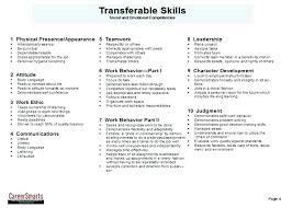Resume Skills List Inspiration Resume Skills List Examples Massage Therapist Resume Template Best