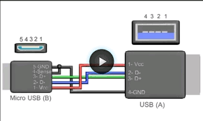 wiring diagram for usb cord wiring diagram and schematic design micro usb cable wiring diagram nilza