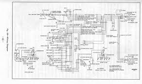 85 chevy truck wiring diagram chevrolet truck v8 1981 1987 1965 Chevy Truck Wiring Diagram chevy truck 1965 c10 operator's manual index, wiring diagram wiring diagram for 1965 chevy truck
